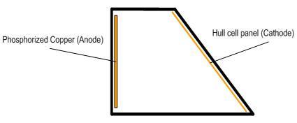 Dow Figure 2.jpg