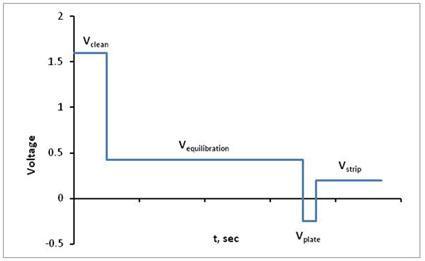 Dow Figure 8.jpg