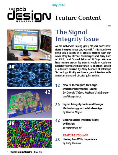 Signal Integrity Issues And Printed Circuit Board Design Pdf